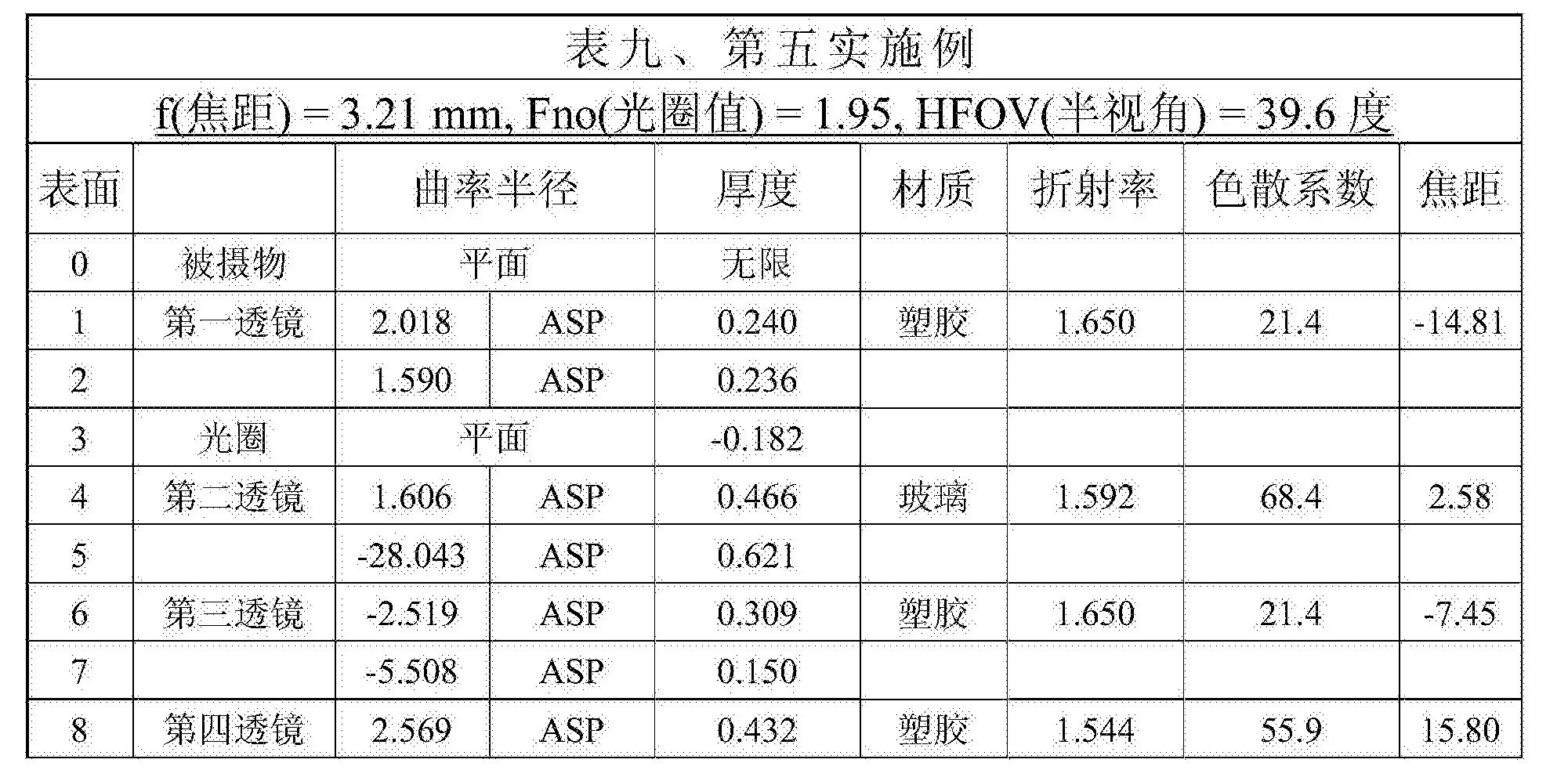 Figure CN105572844BD00231