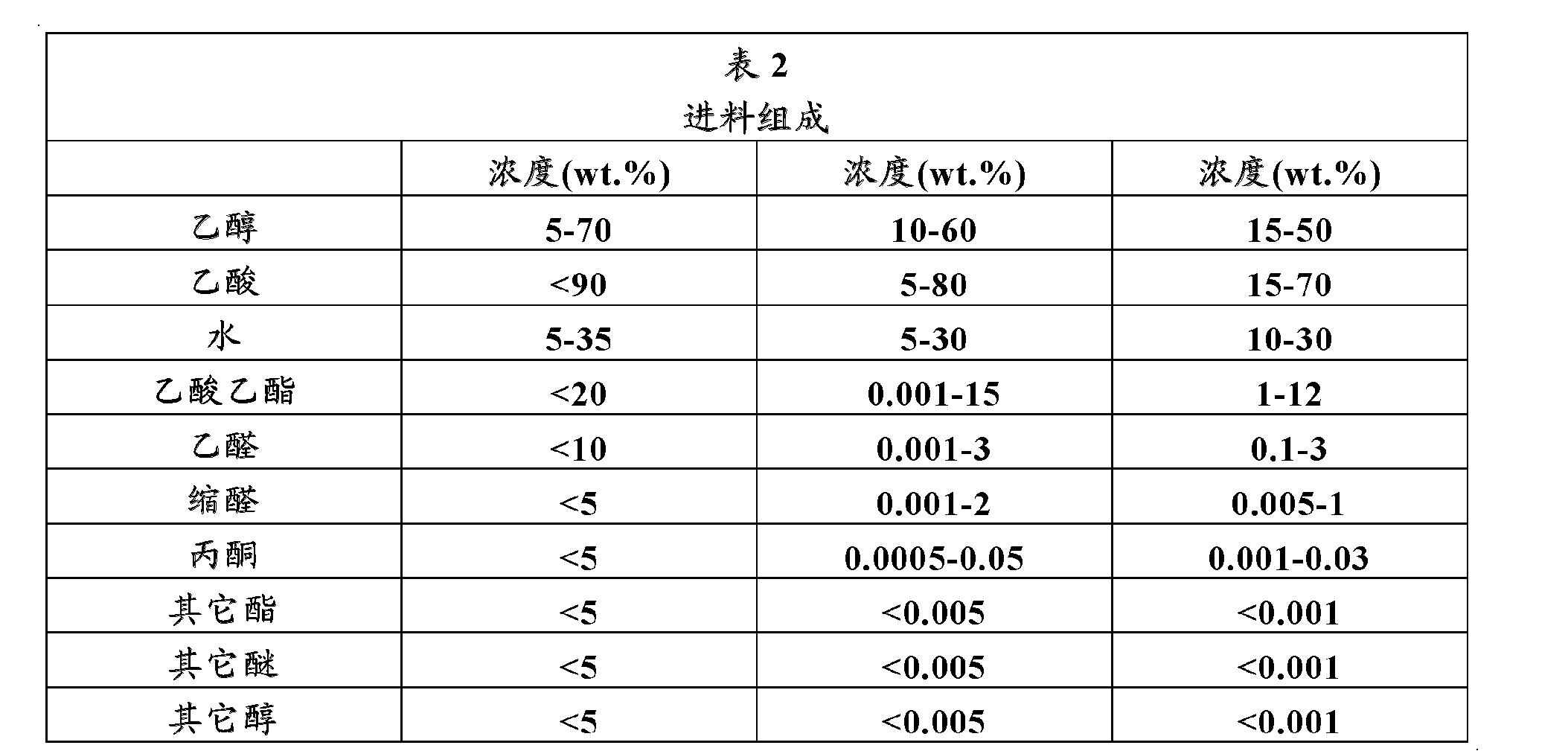 Figure CN102414151BD00111