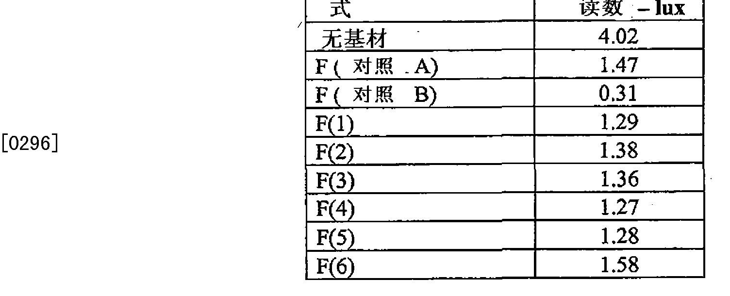 Figure CN102216384BD00401