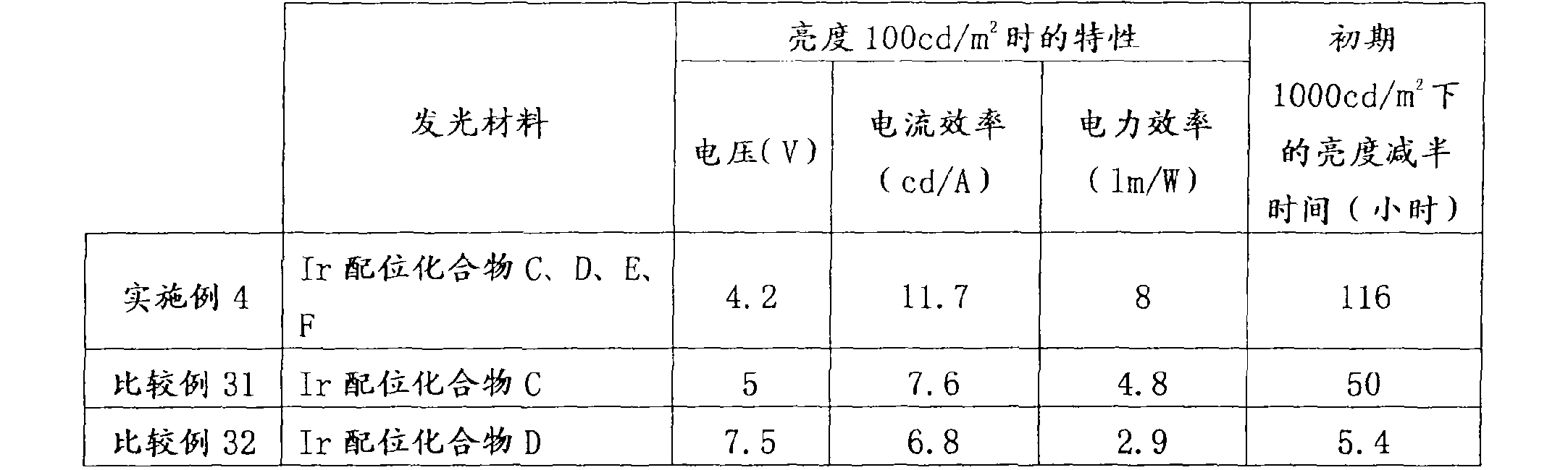 Figure CN101355141BD00152