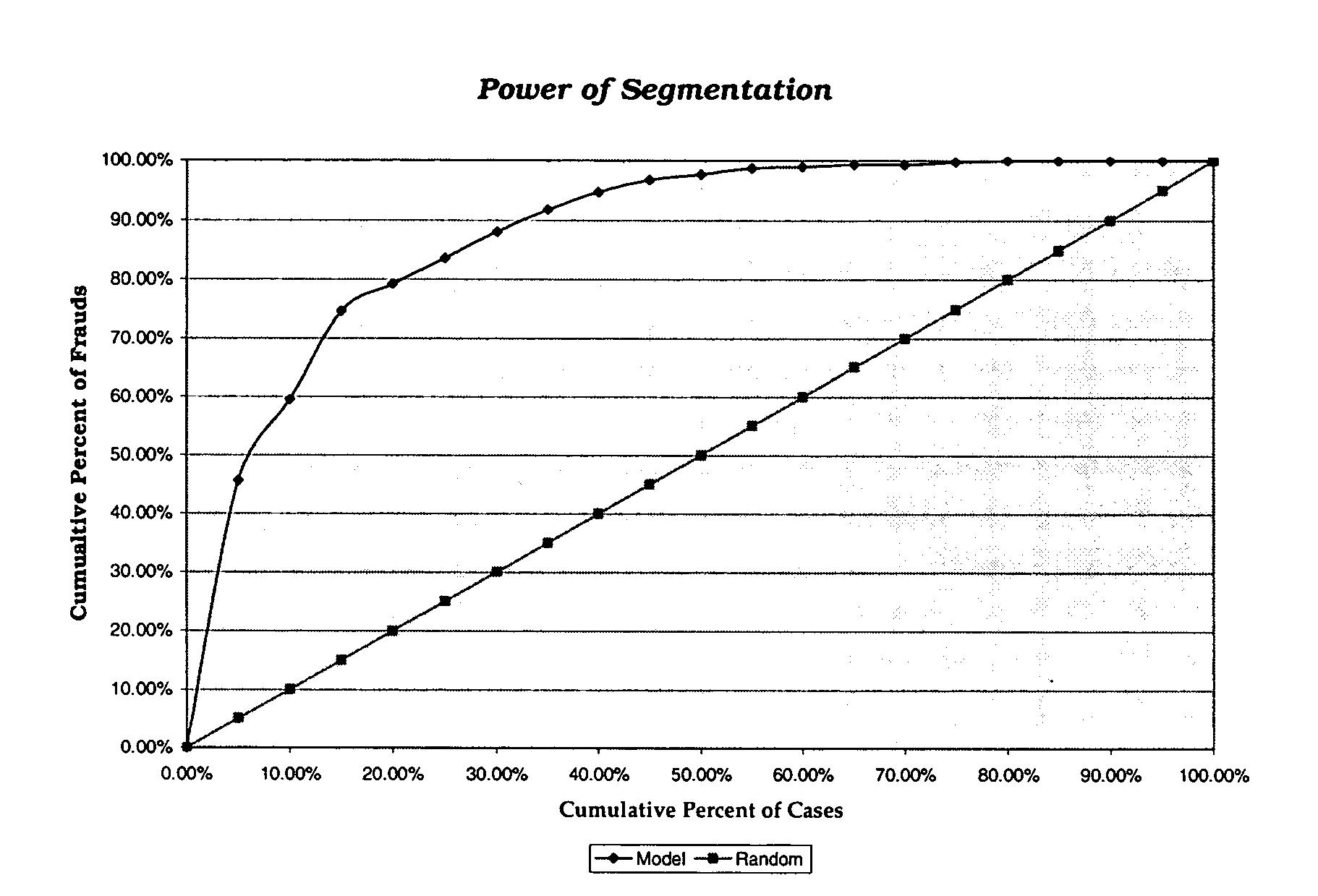Figure US20040153663A1-20040805-P00001