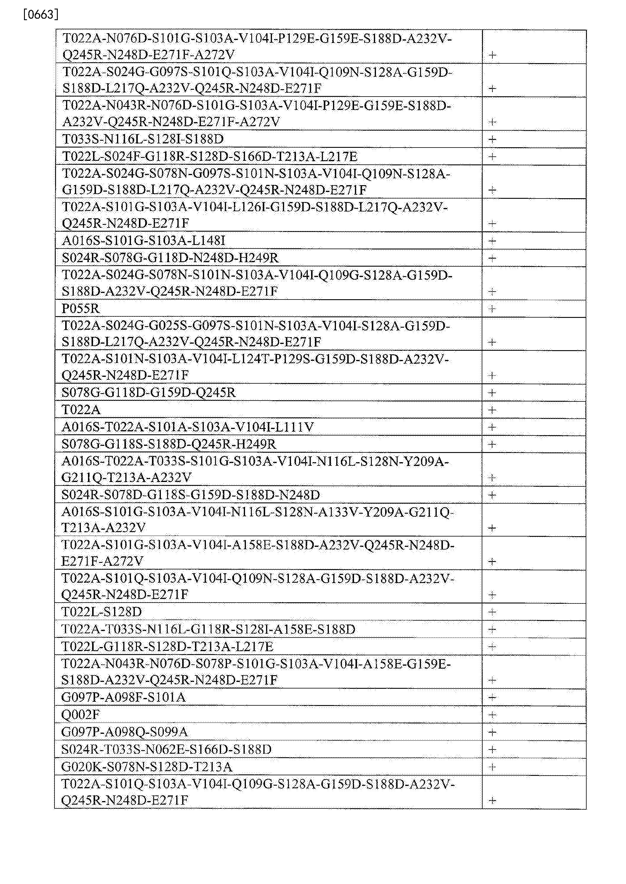 Figure CN103764823BD02651
