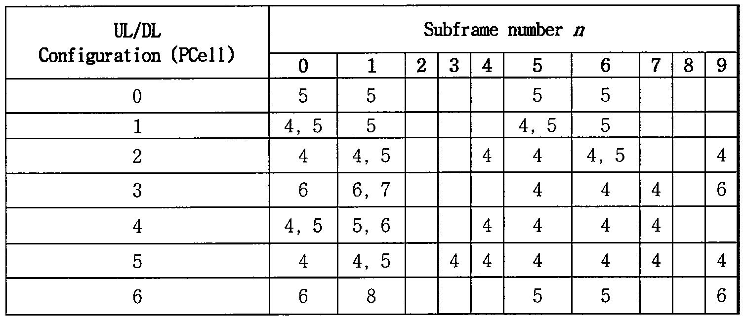 Figure 112014093819896-pct00010