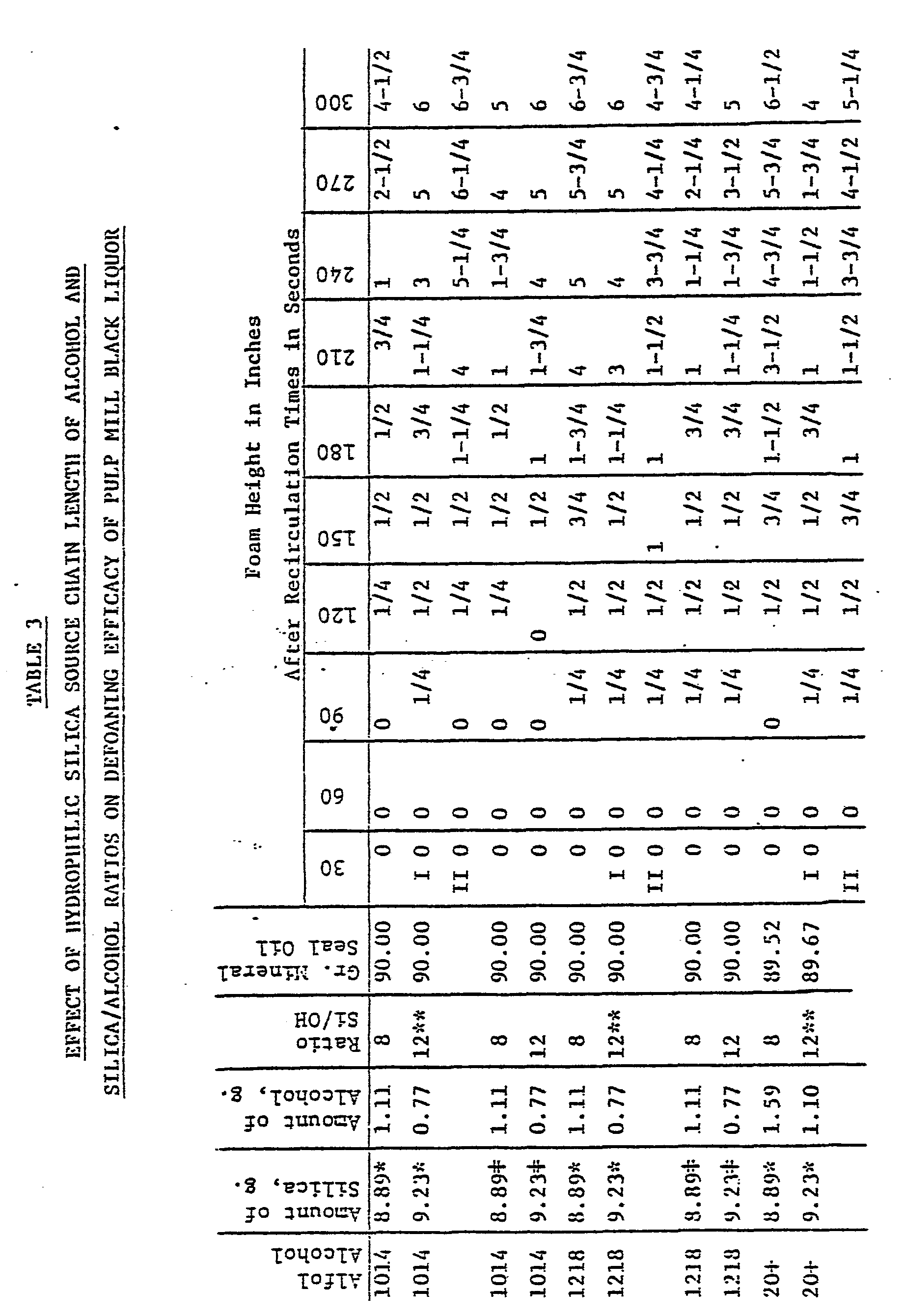 WO1982002414A1 - Hydrophobic silica or silicate compositions