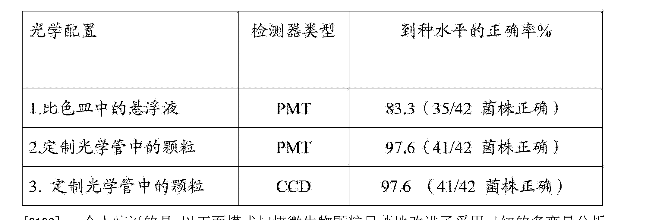 Figure CN102272602BD00261