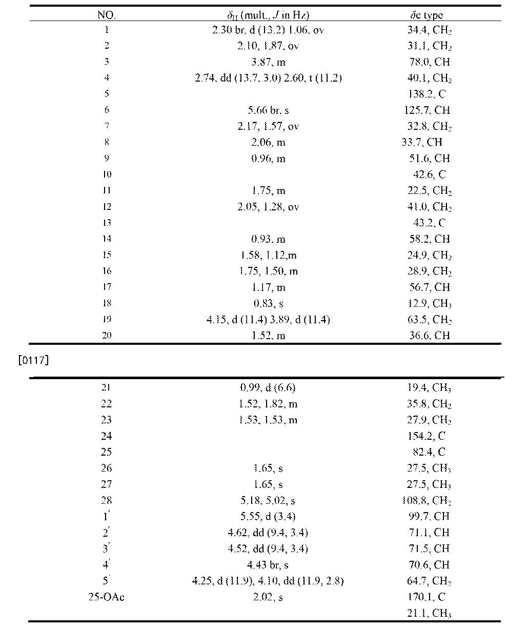 科学 5ch 所 保健 研究 保健科学研究会