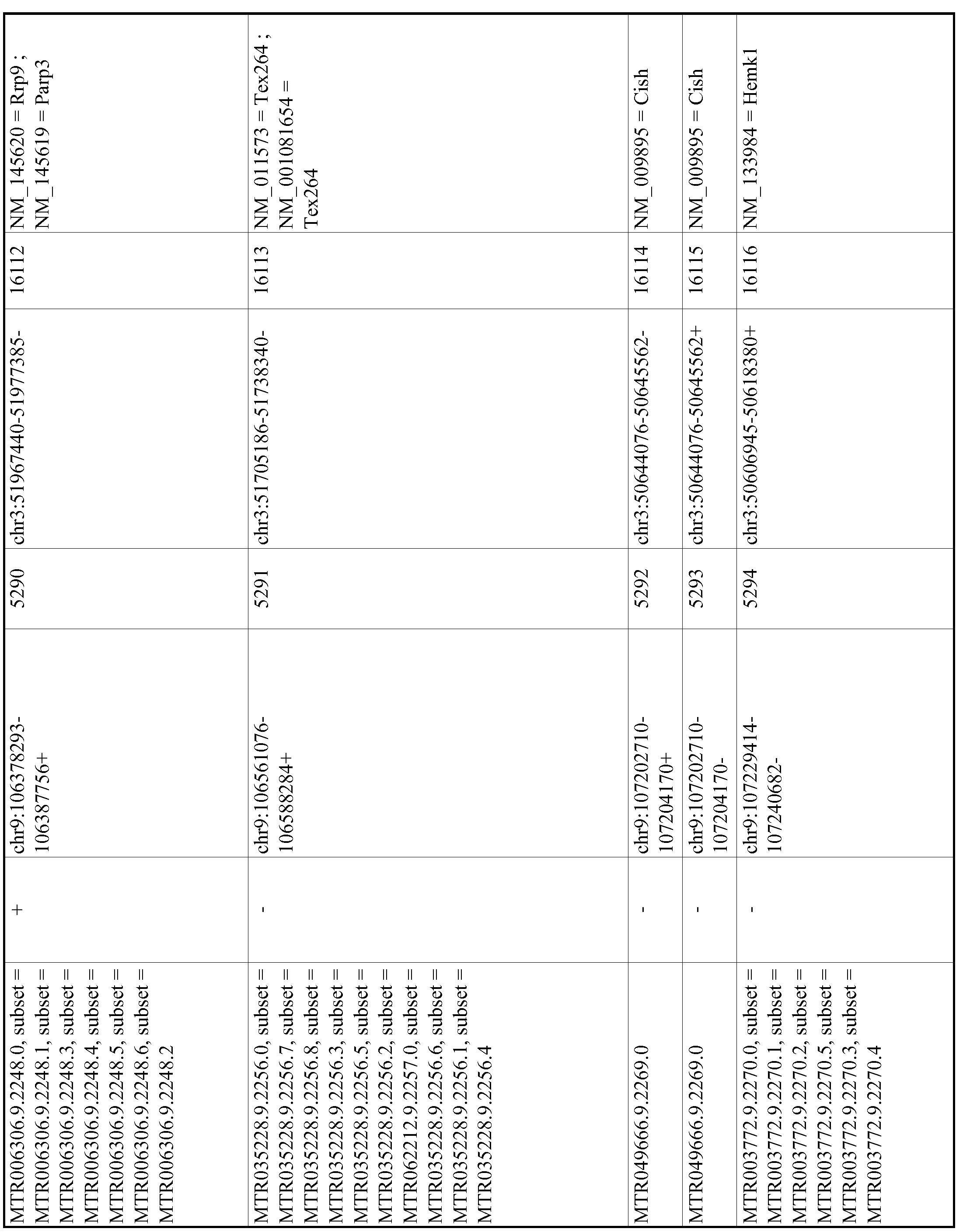 Figure imgf000956_0001