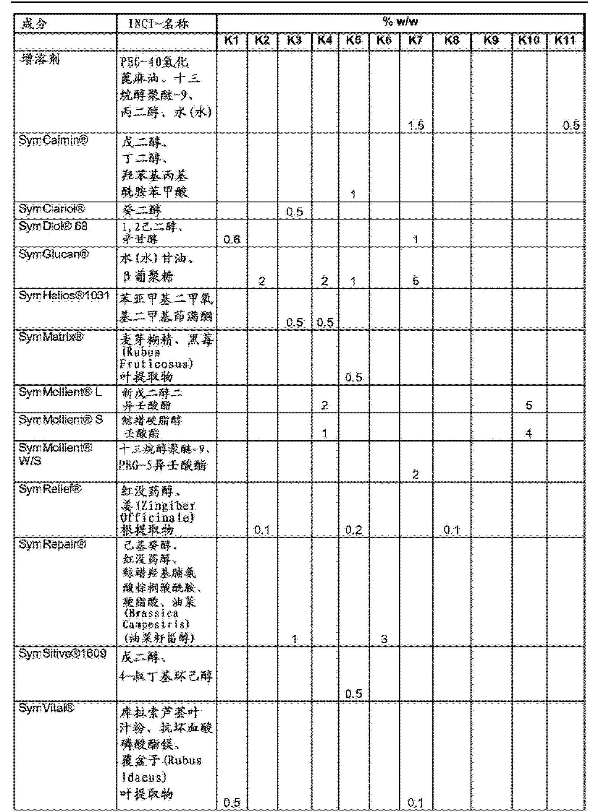 Figure CN103025310AD01301