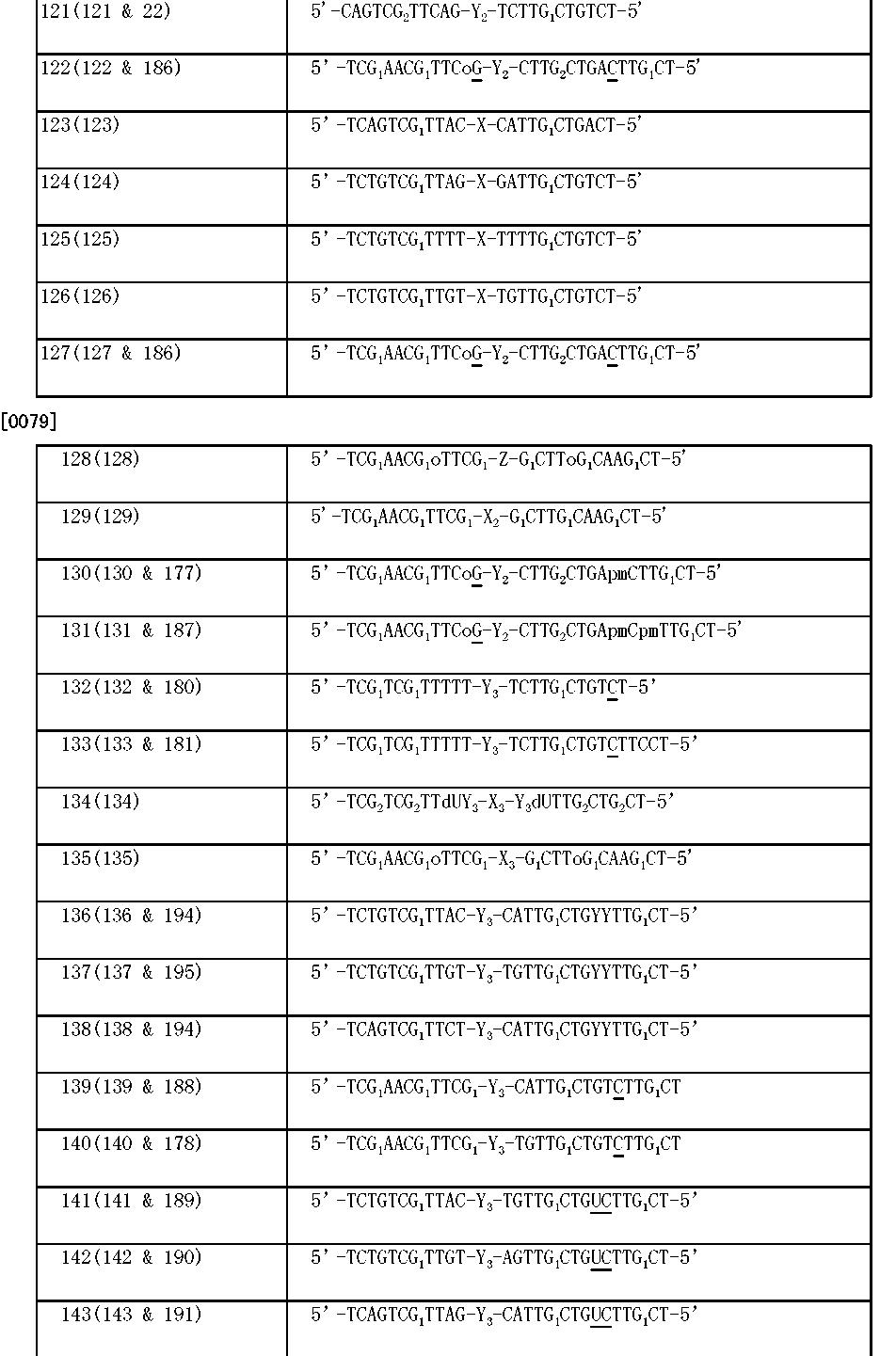 Figure CN102864151BD00161
