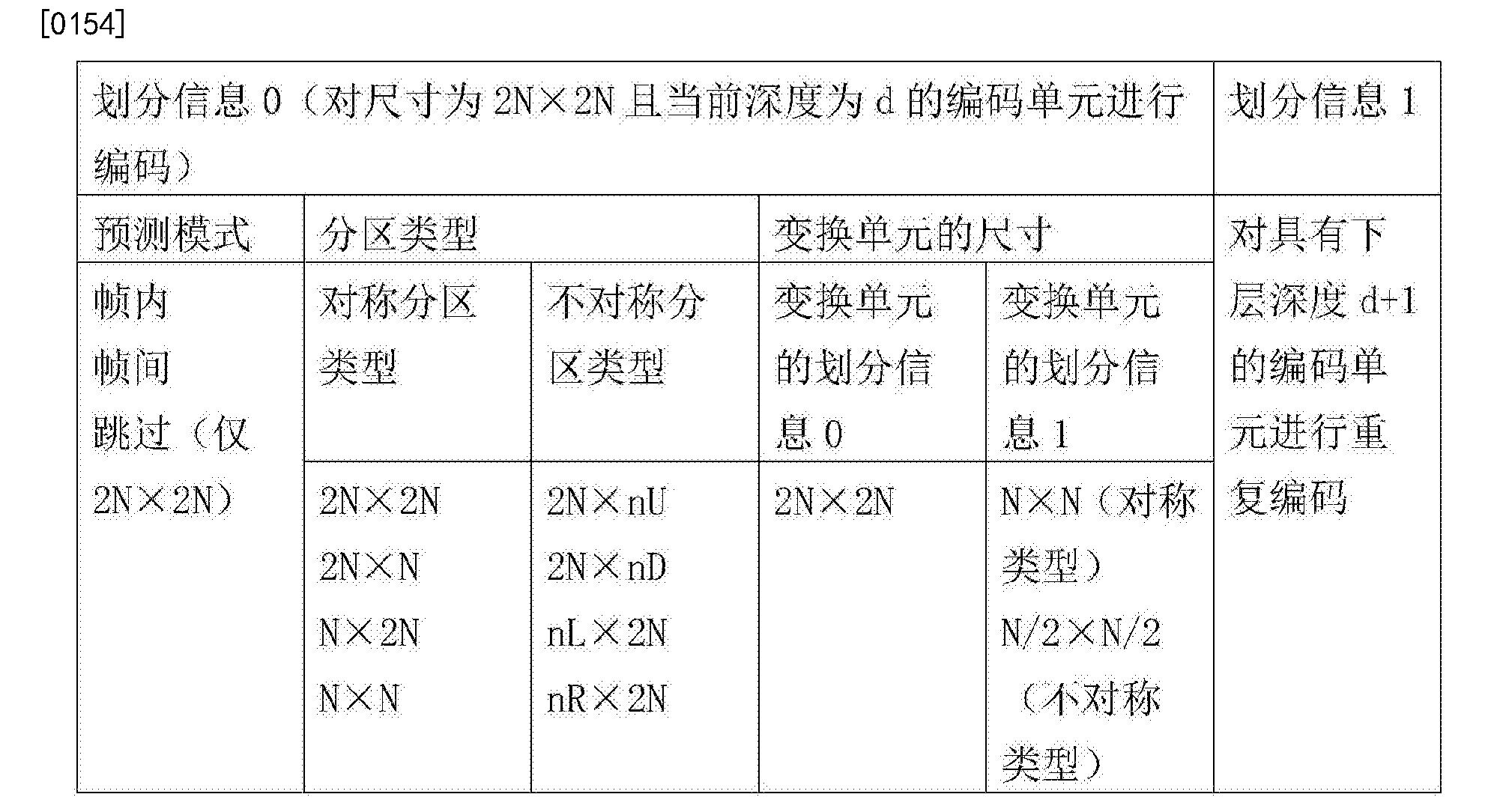 Figure CN104980745BD00161