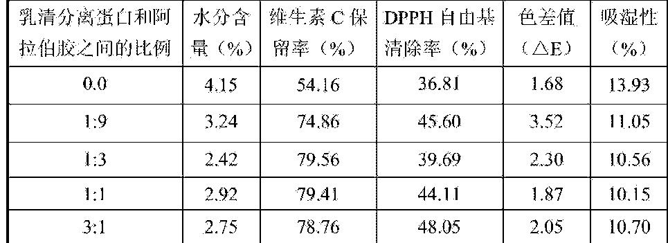 Figure CN105394641AD00101