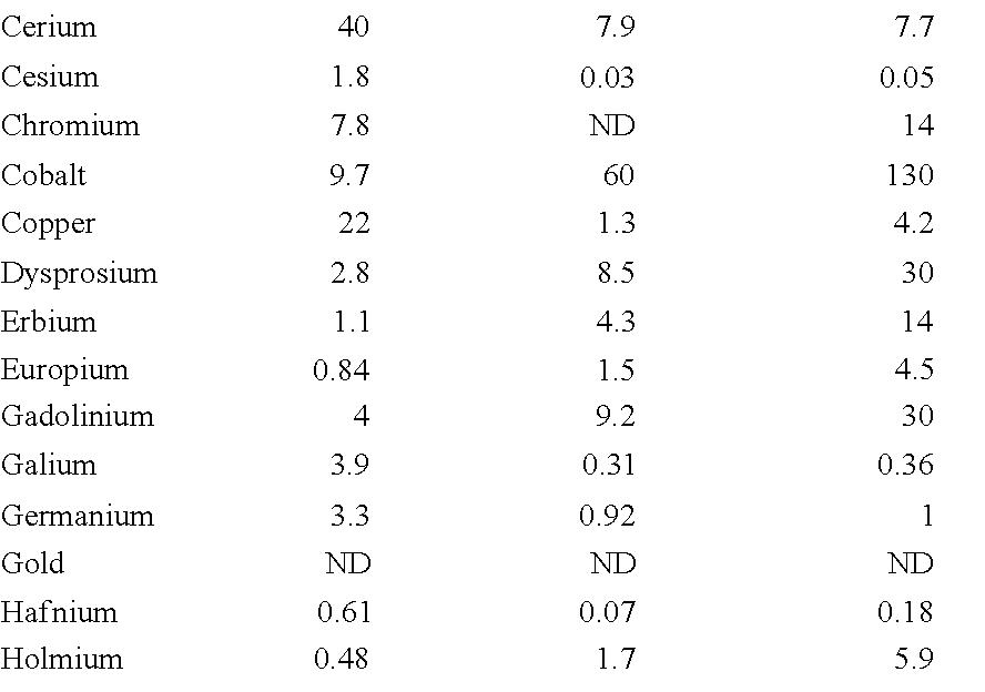 Figure US09327005-20160503-C00002