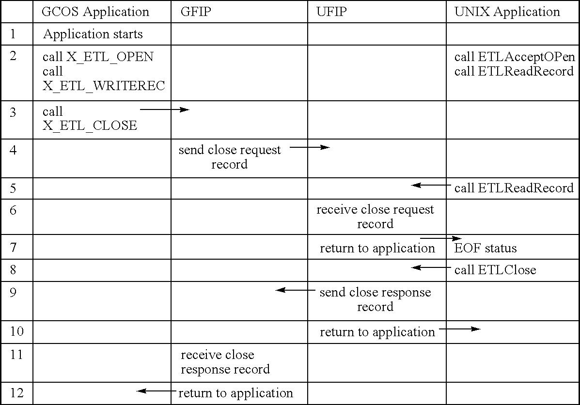 Figure US07024467-20060404-C00002
