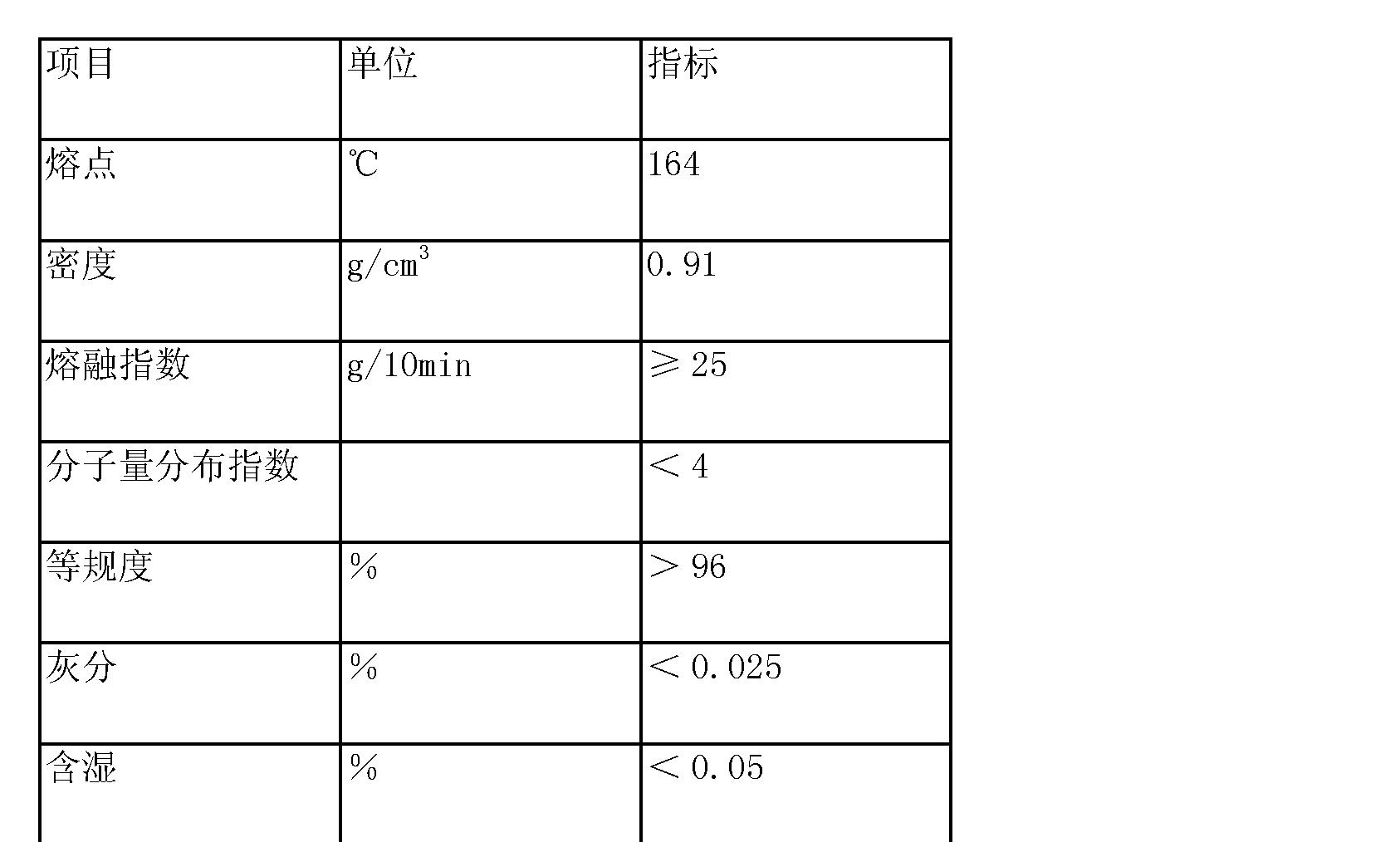Figure CN103173935AD00061