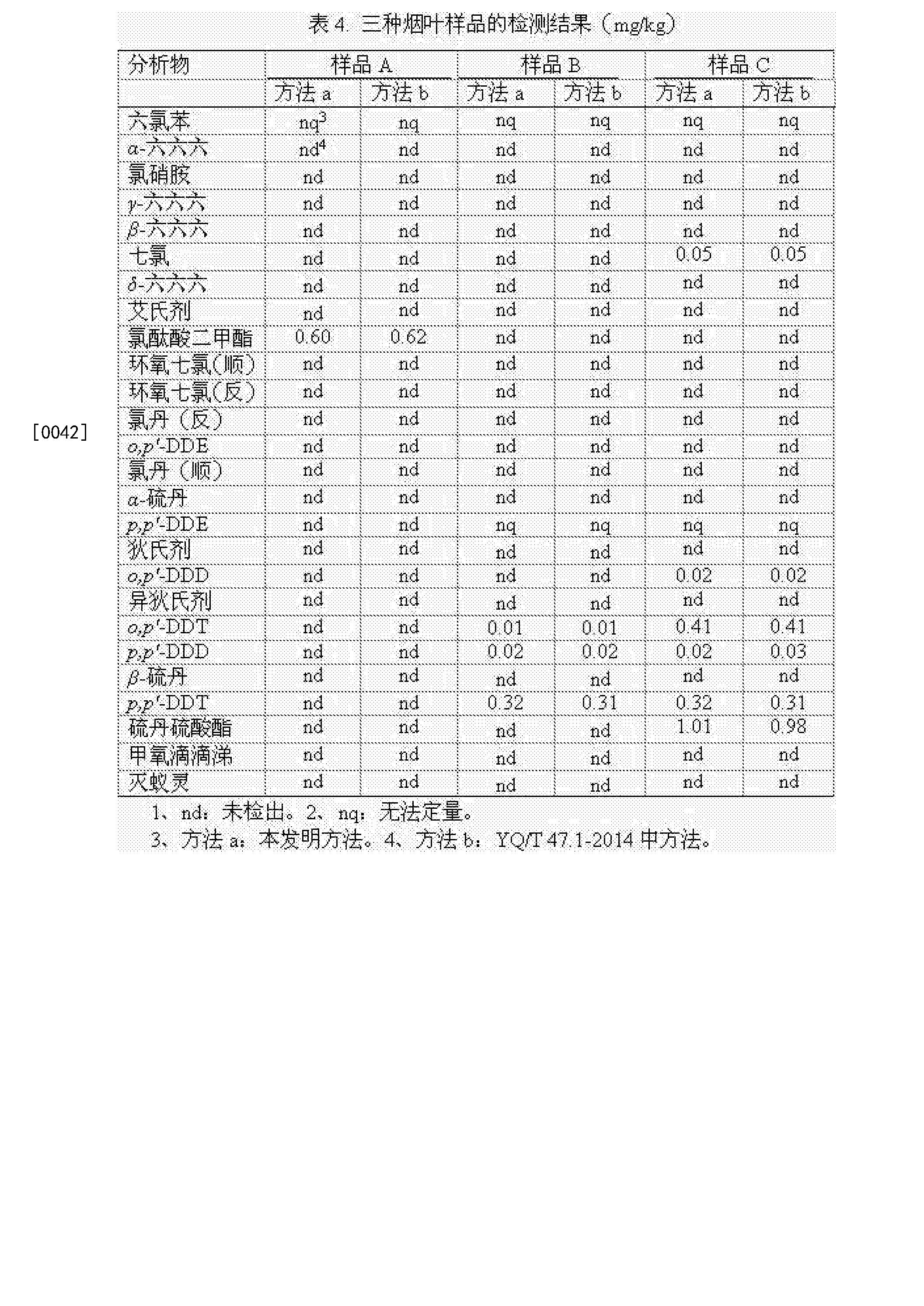 Figure CN104569254BD00121