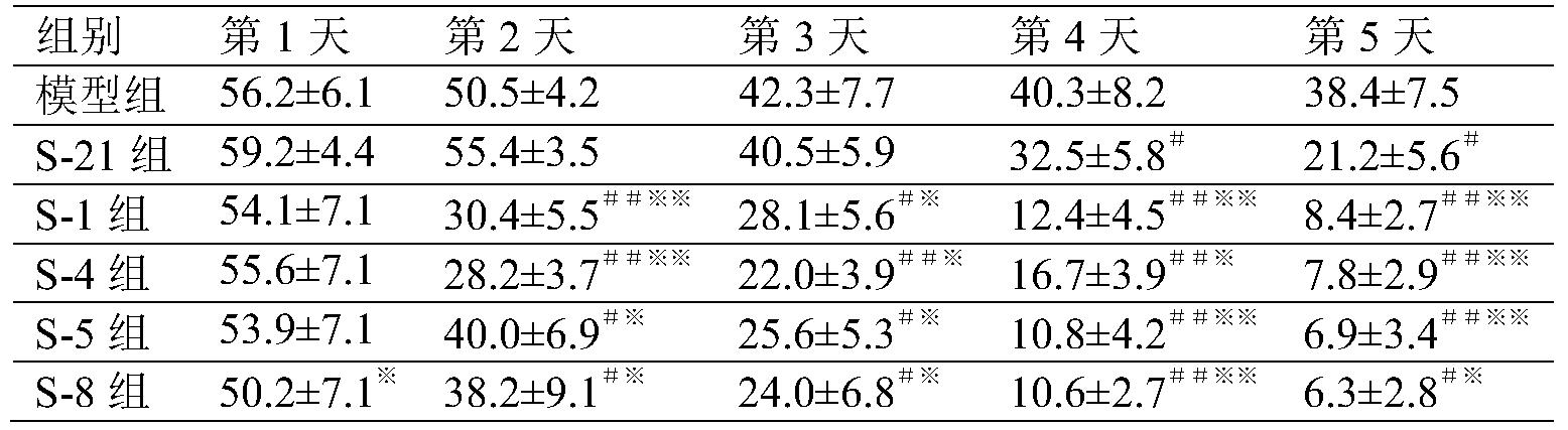 Figure PCTCN2017084604-appb-000342