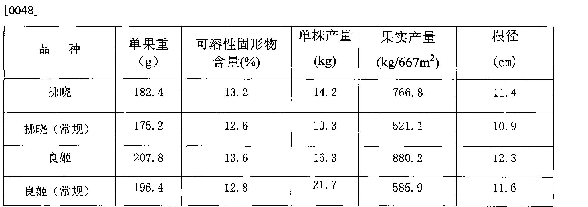Figure CN103430805BD00082