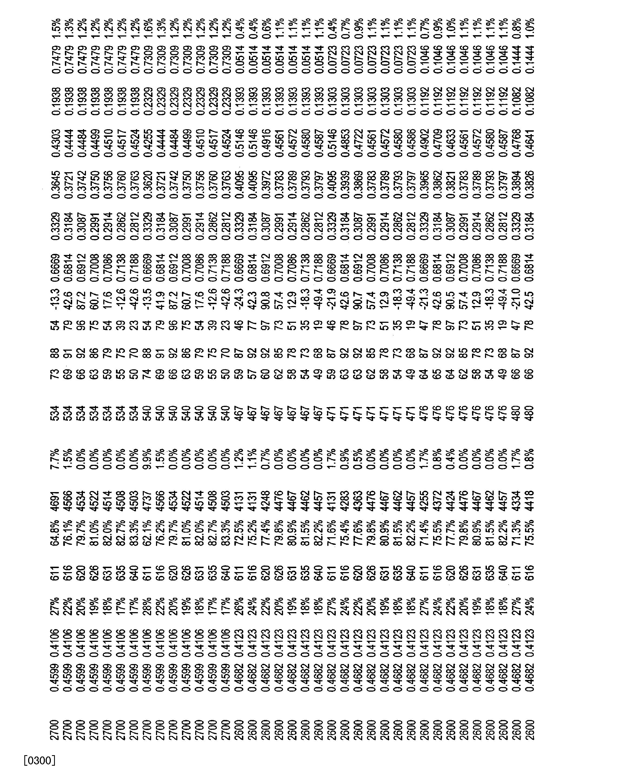 Figure CN101821544BD01271
