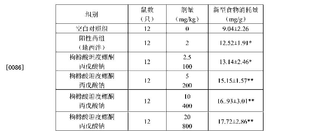 Figure CN103550778BD00111