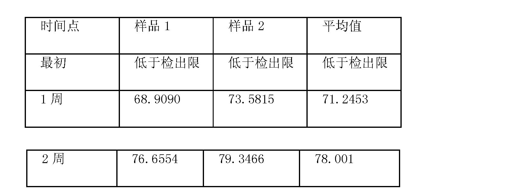 Figure CN102036654BD00183