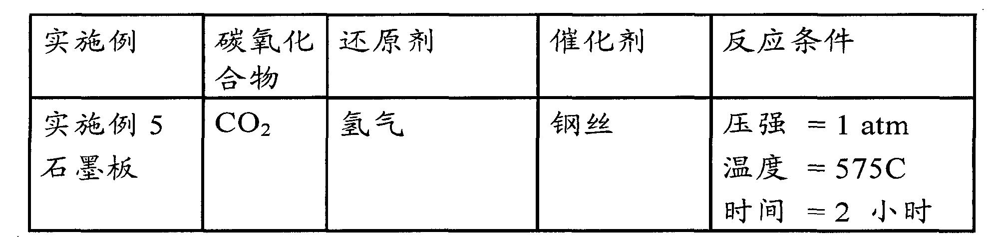Figure CN102459727BD00252