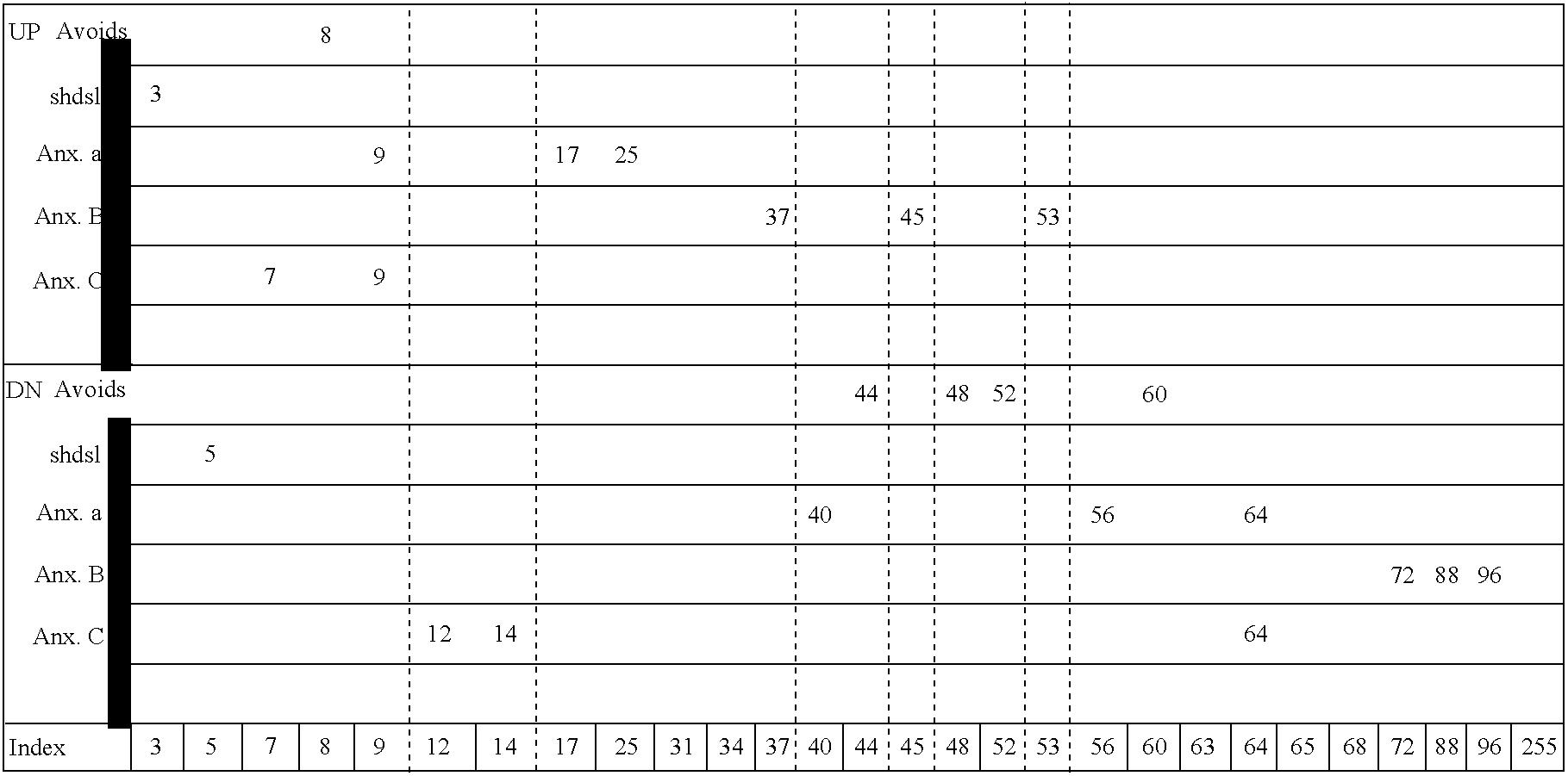 Figure US07508867-20090324-C00003