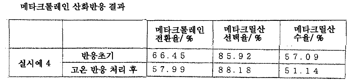Figure 112012028530588-pat00004