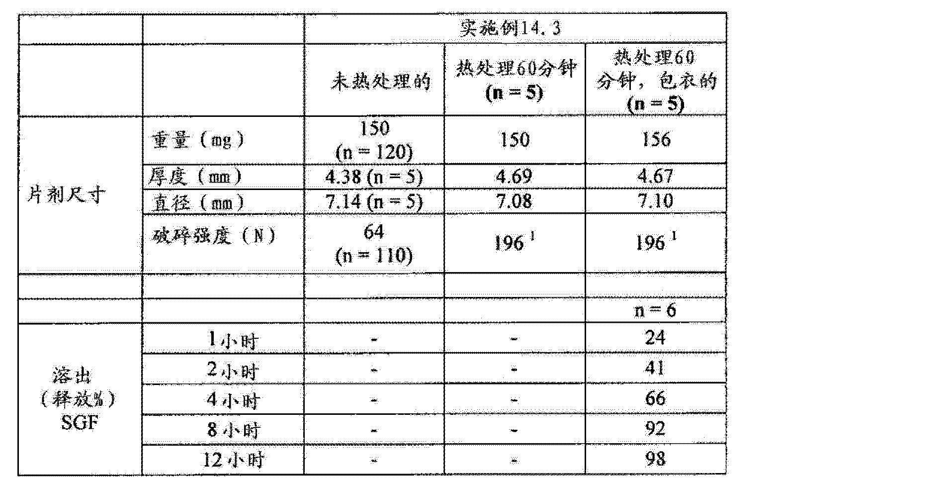 Figure CN102657630AD00972