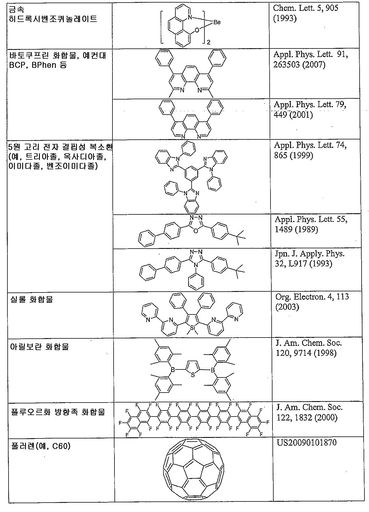Figure 112011041668089-pct00047