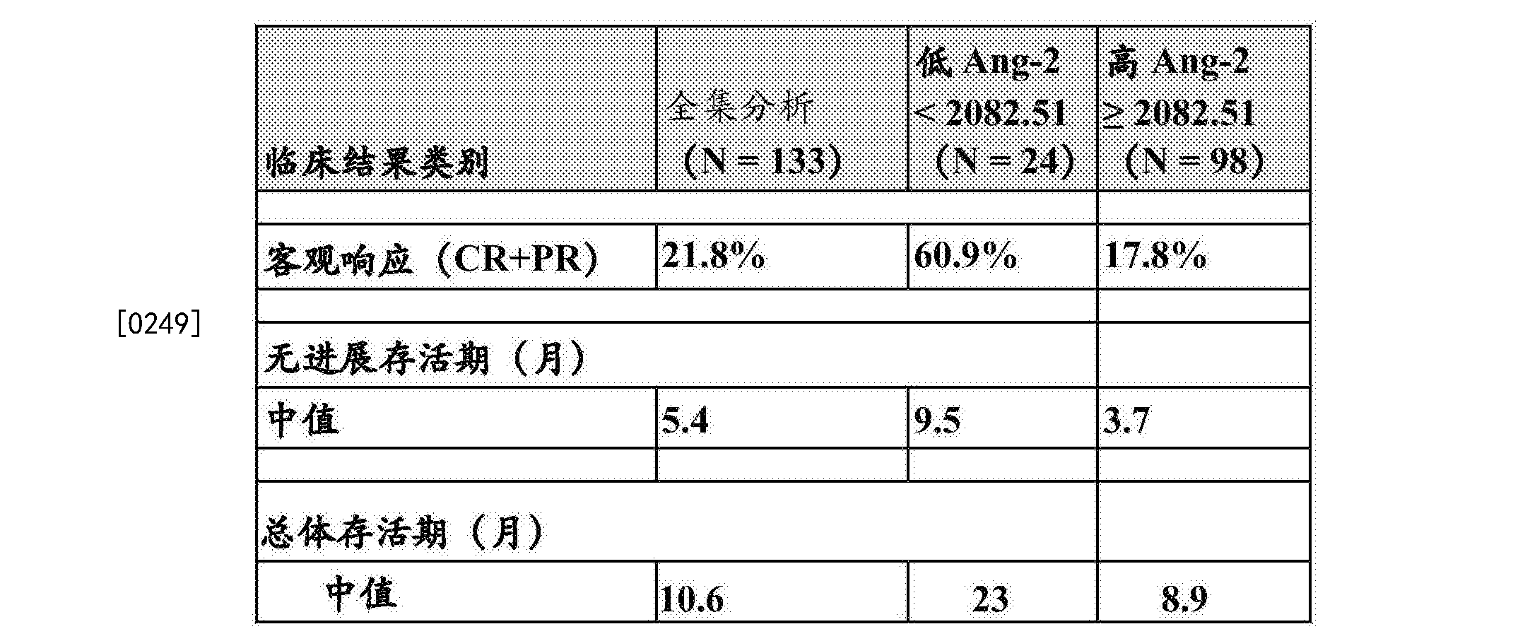 Figure CN105264380BD00351