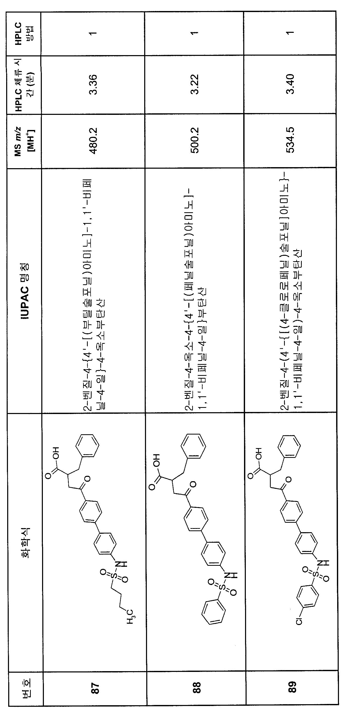 Figure 112007082249387-PCT00177