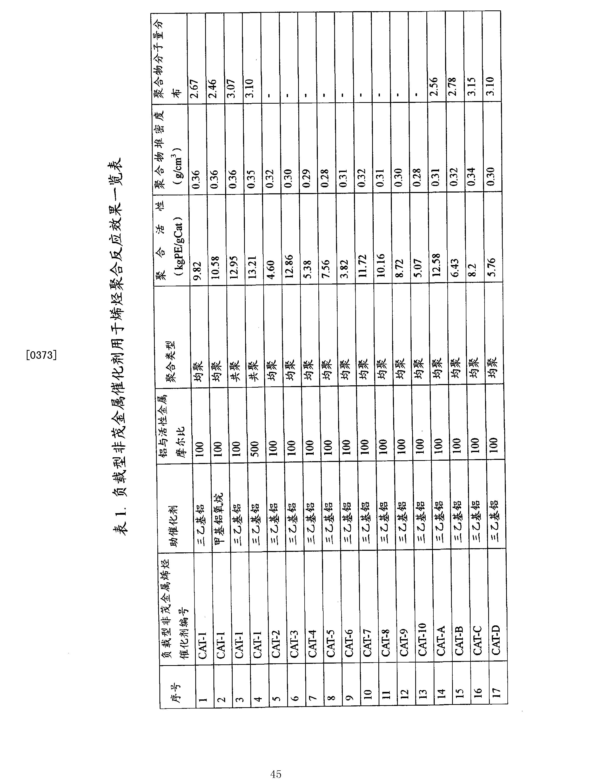 Figure CN102964479AD00451