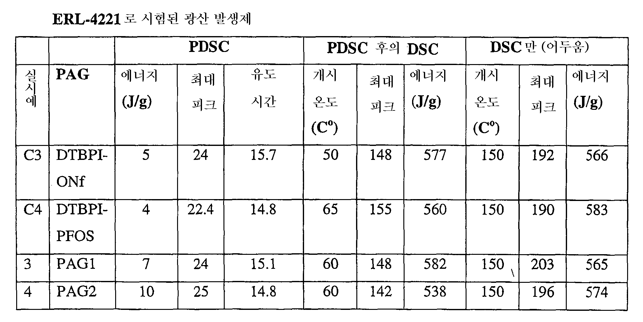 Figure 112005066867888-PCT00020