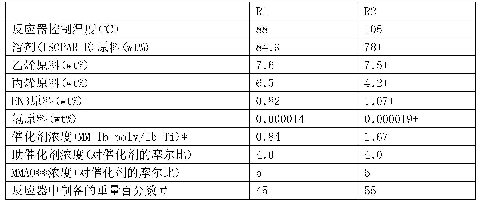 Figure CN103562301BD00252