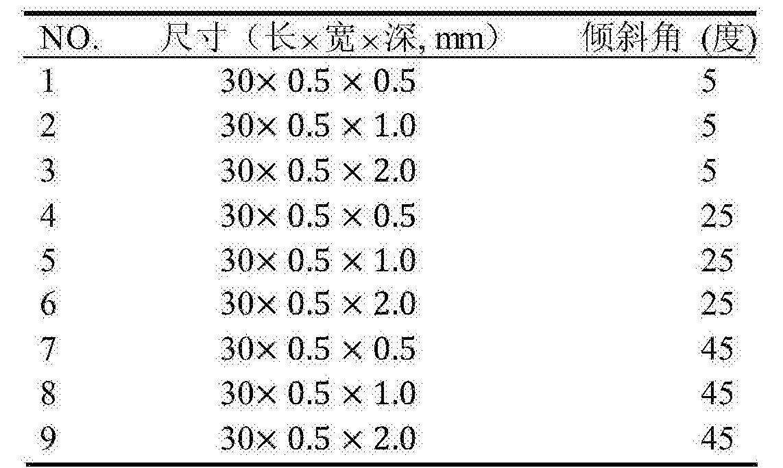Figure CN107121501AD00051