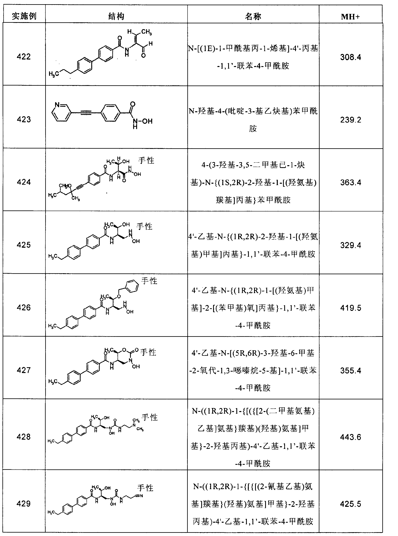 Figure CN102267924AD01721