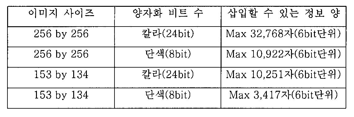 Figure 112000023130801-pat00011