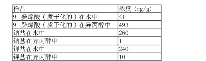 Figure CN101969771AD00131