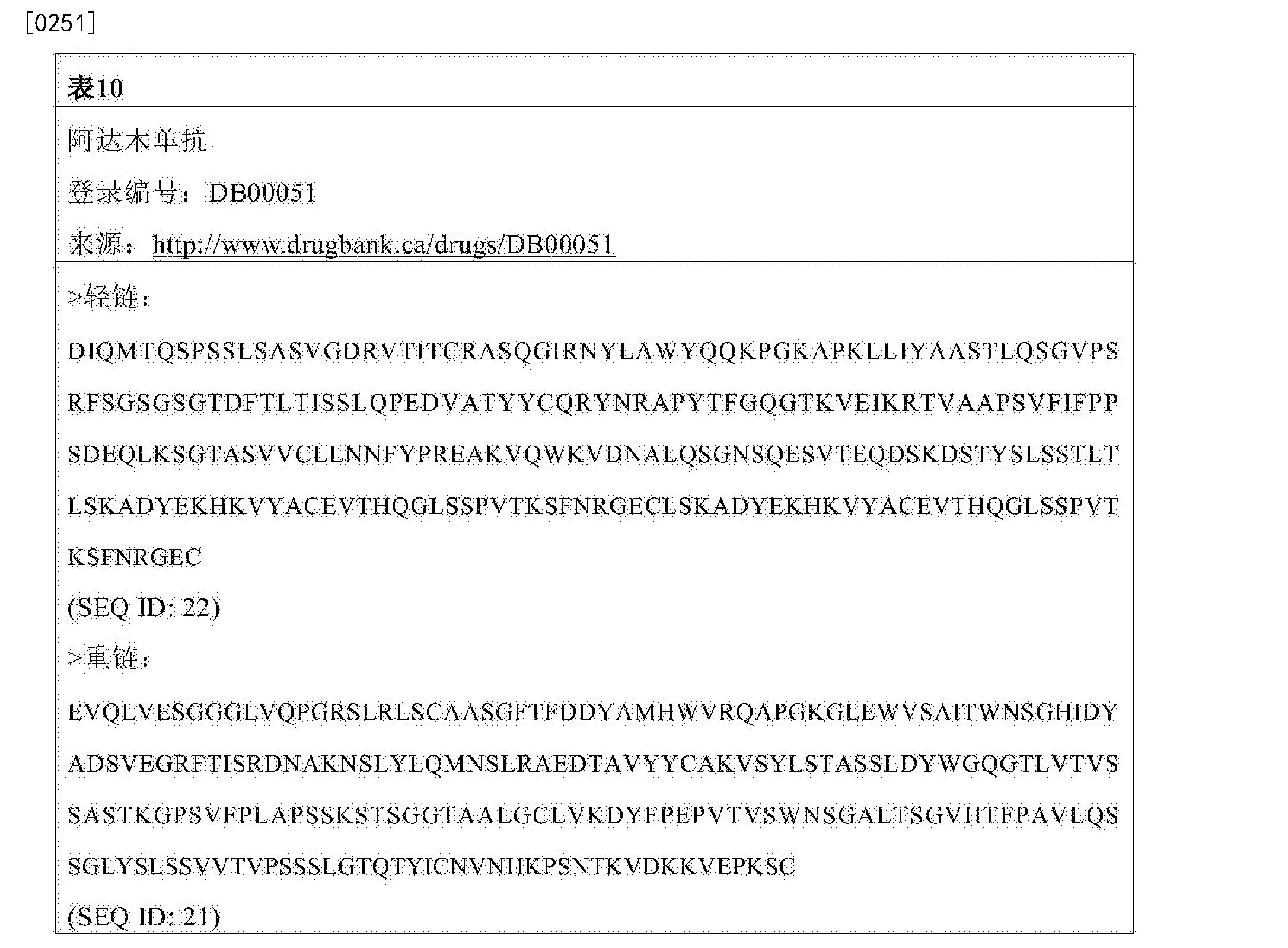 Figure CN107074945AD00381