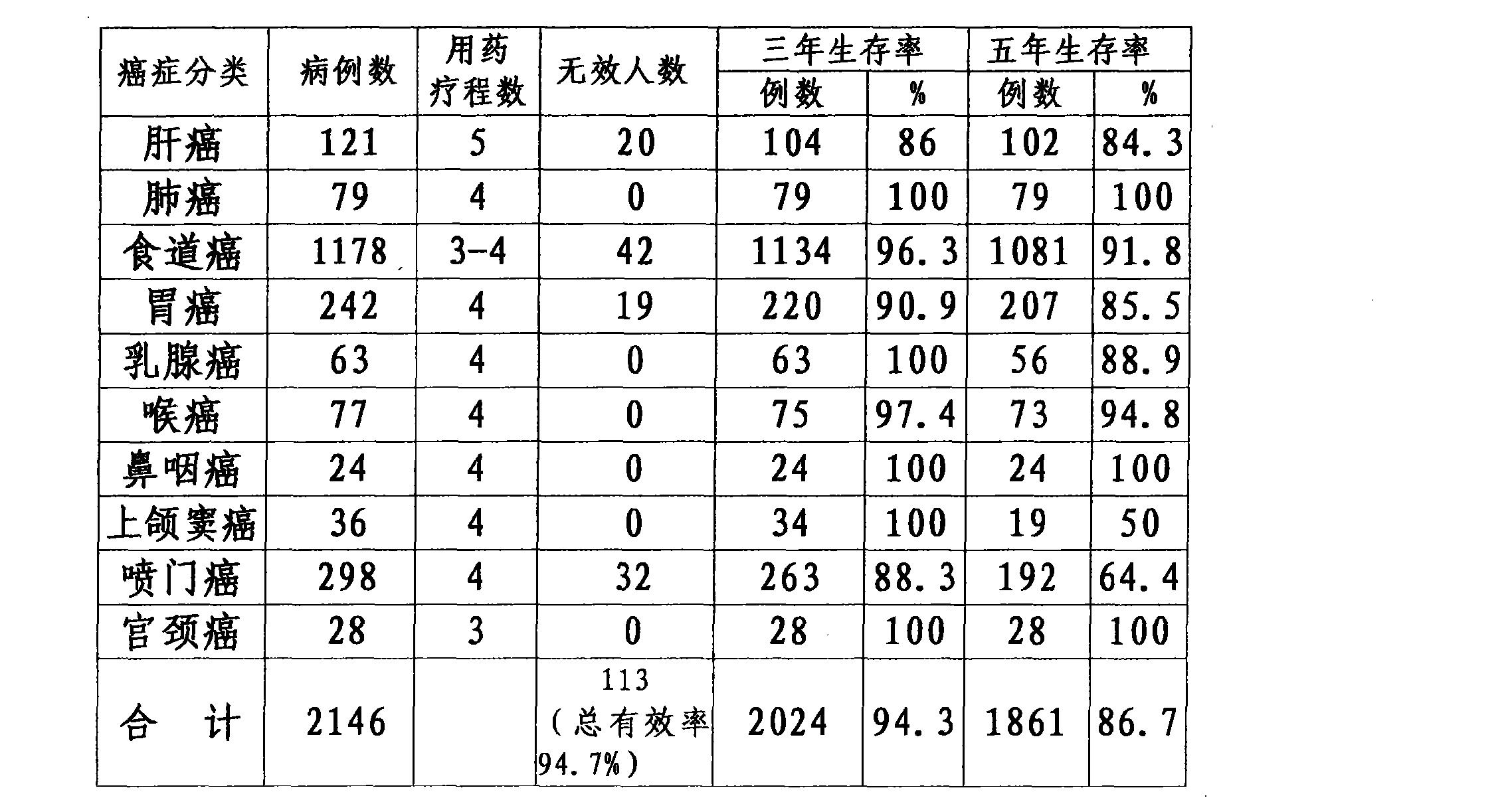 Figure CN101491663BD00051