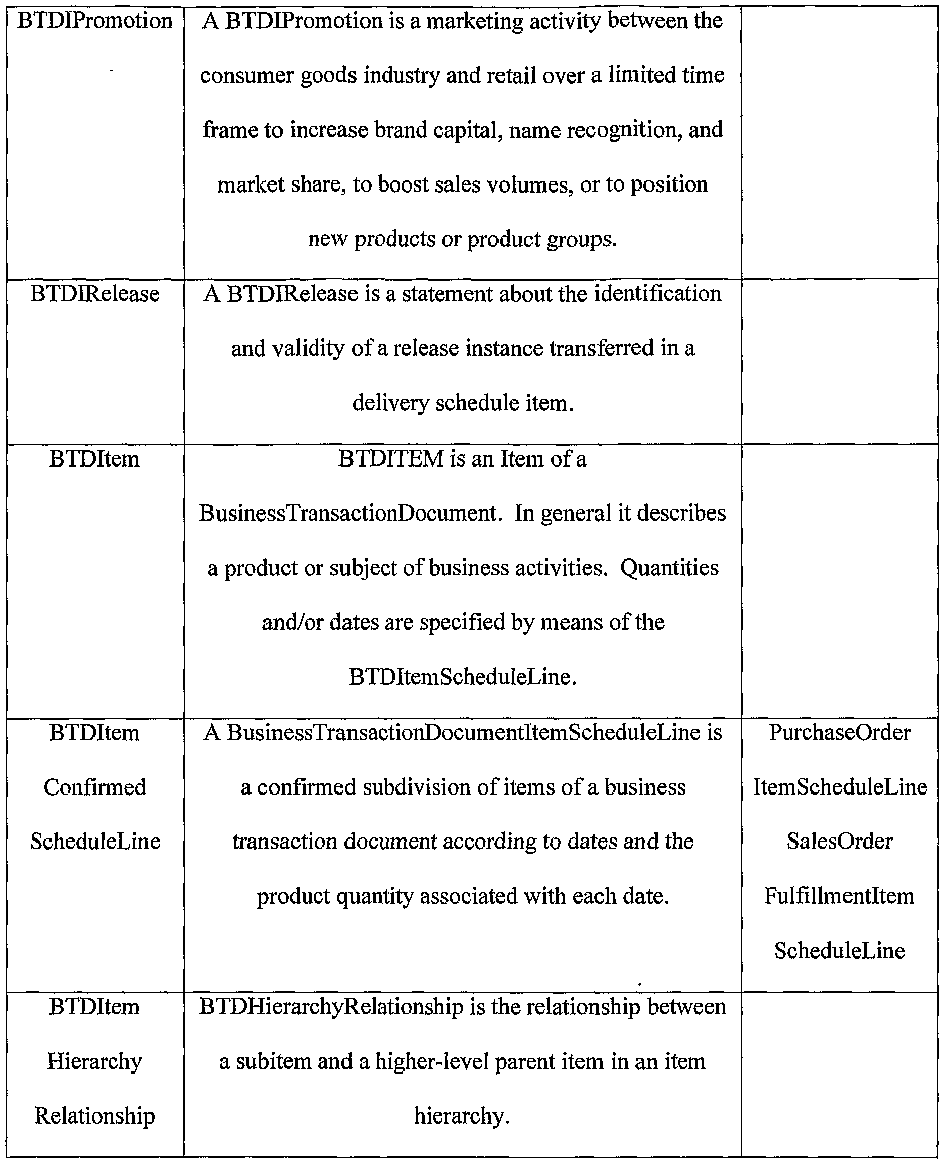 WO A2 Consistent set of interfaces derived from a