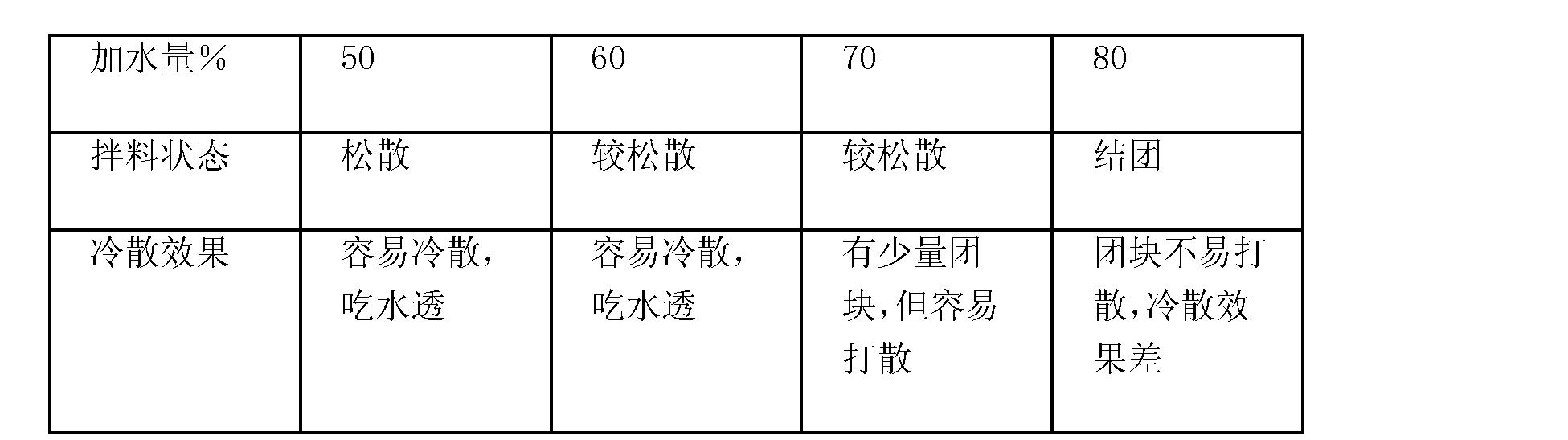 Figure CN101785511BD00051