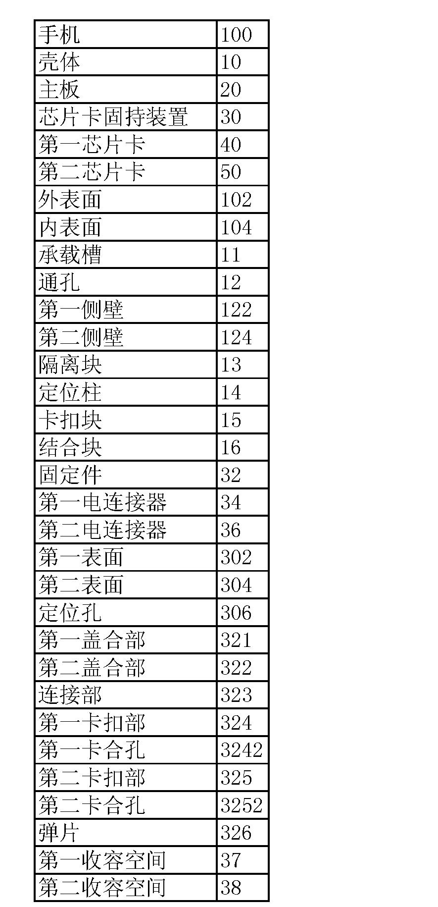 Figure CN103579853AD00041