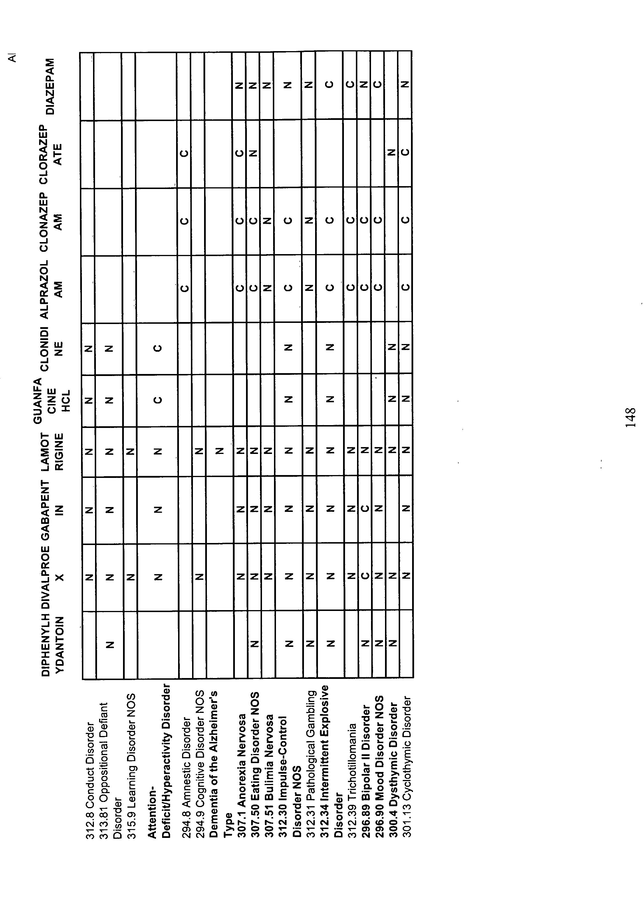 Figure US20030135128A1-20030717-P00019