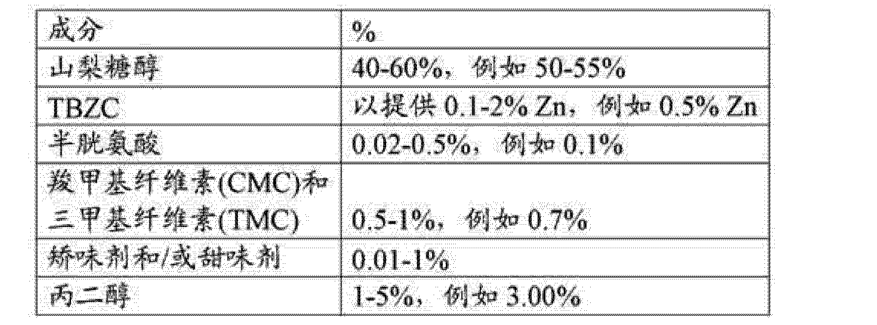 Figure CN104853730AD00151