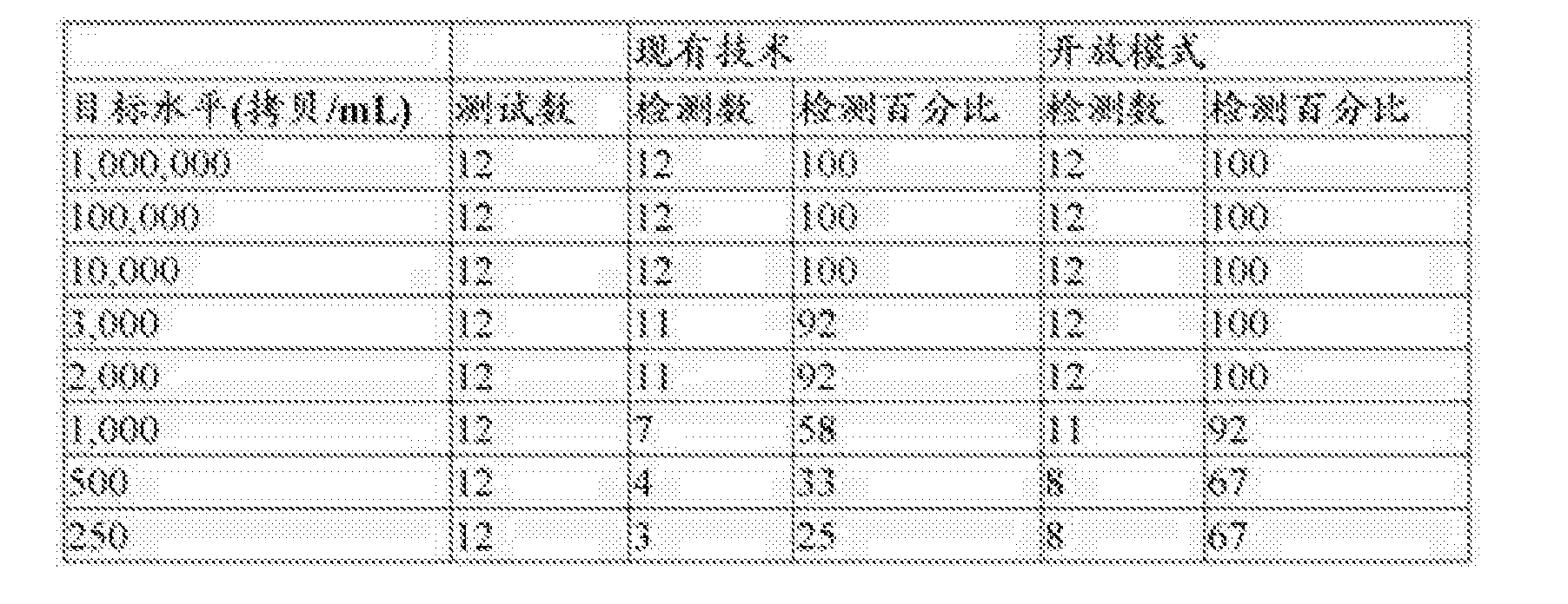 Figure CN106716140AD00182