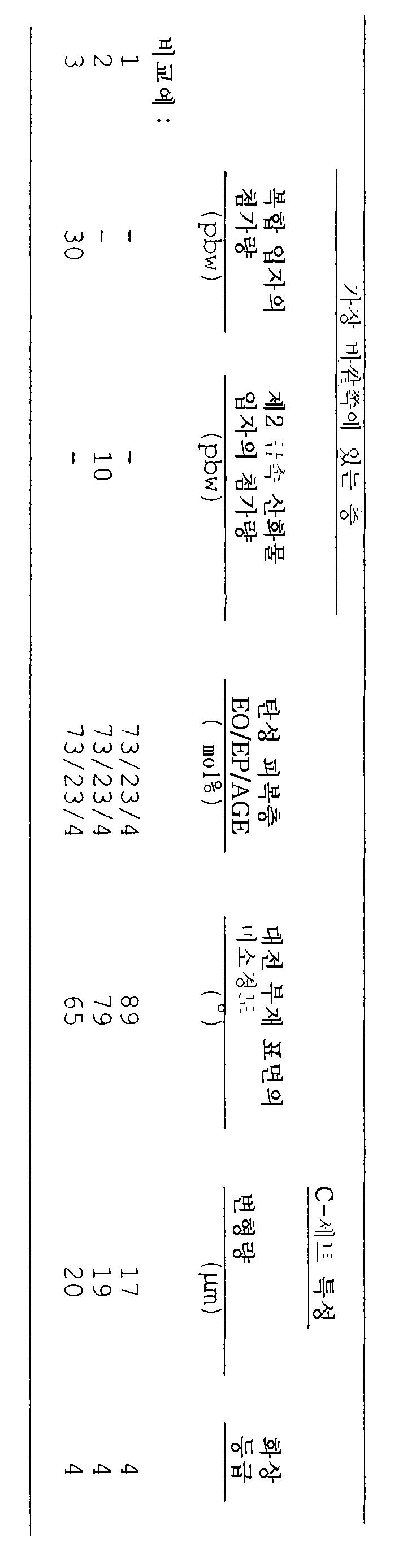 Figure 112005043082871-pat00025