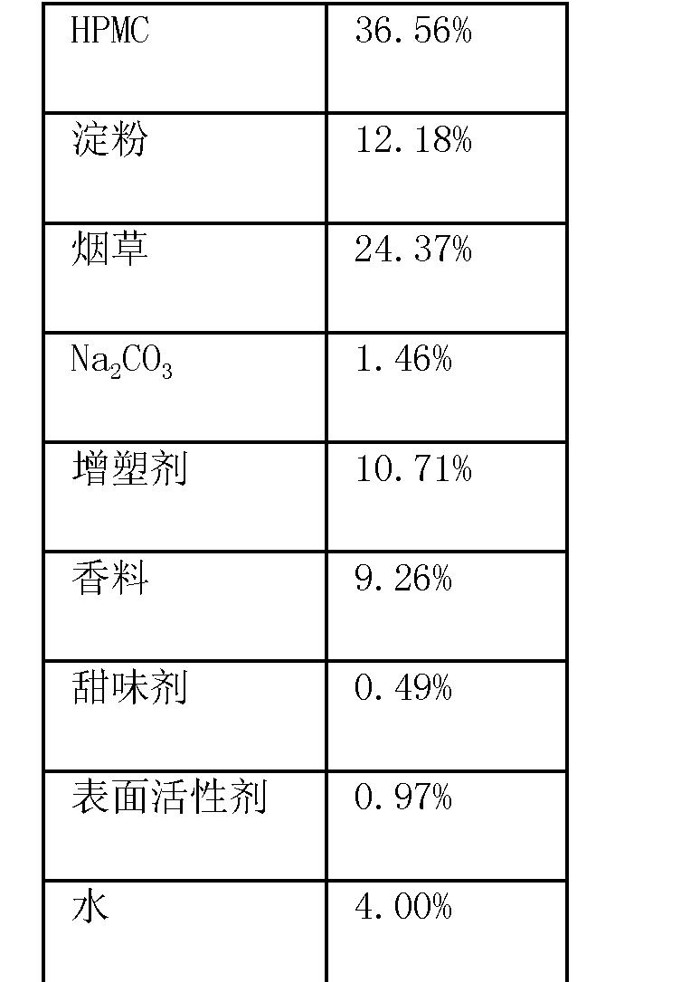 Figure CN102669810BD00261