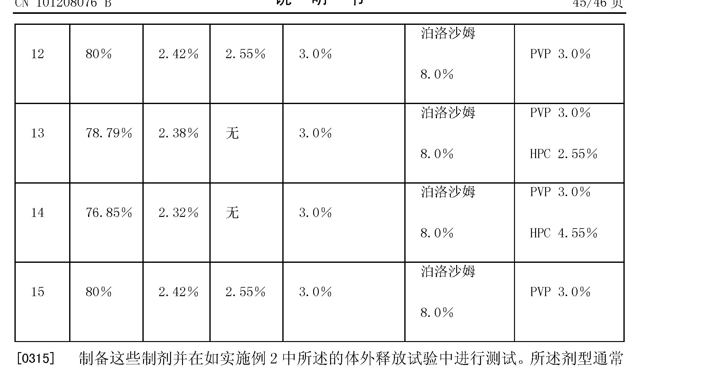 Figure CN101208076BD00481