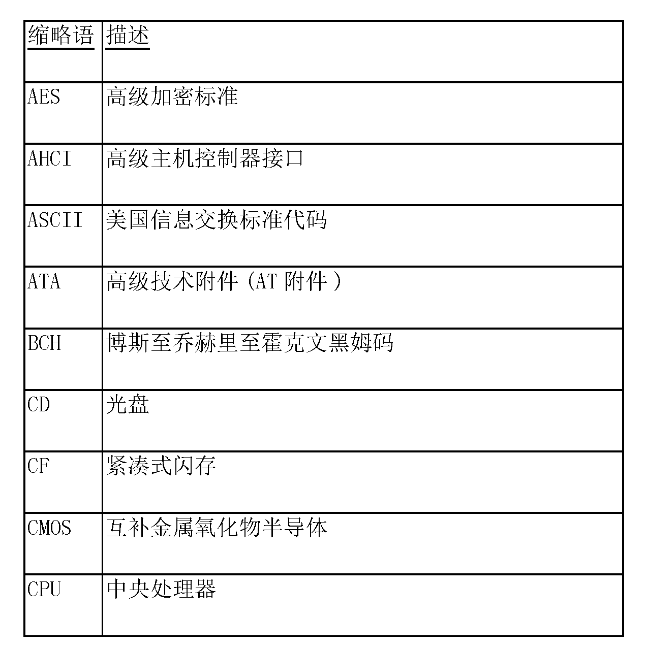 Figure CN105159699AD00091